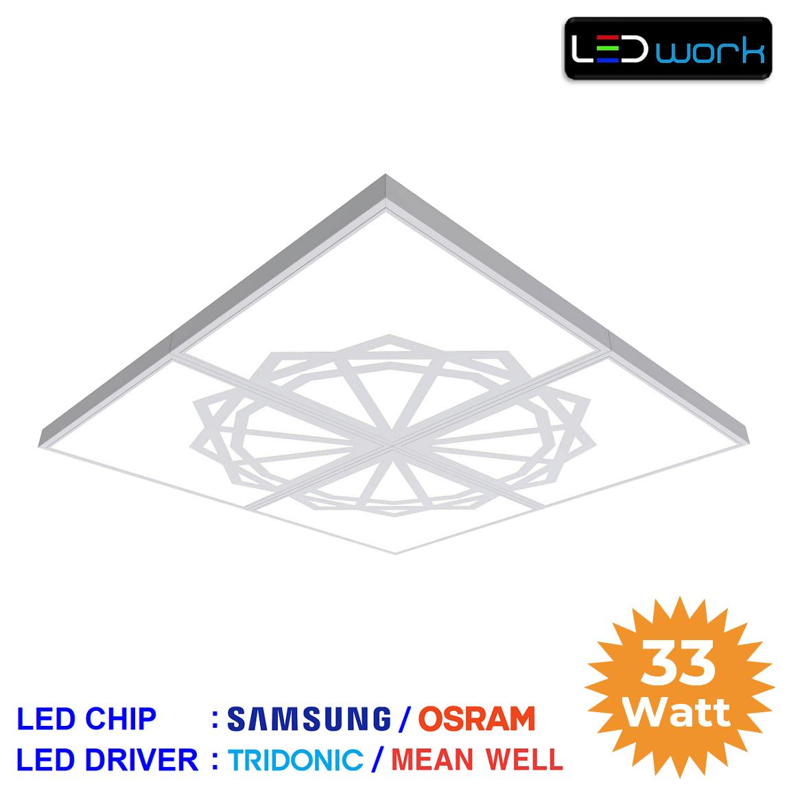 LW-PSUM-60x60-06 - 60x60 Sıva Üstü LED Panel Armatür